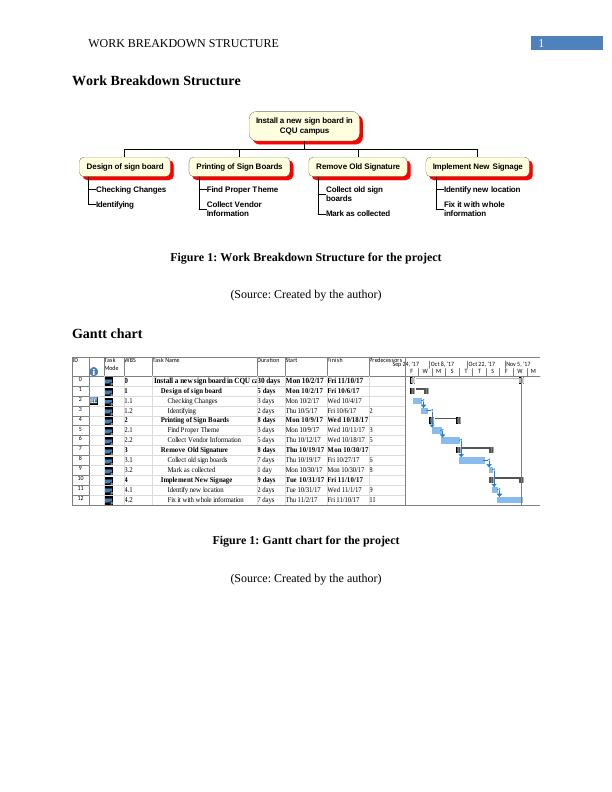Assignment Work Breakdown Structure (WBS)