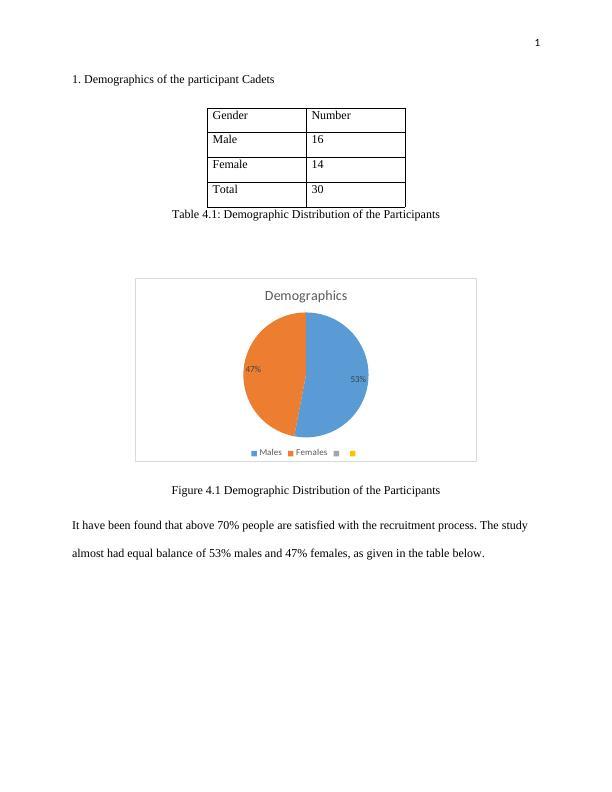 Data Interpretation and Analysis | Research