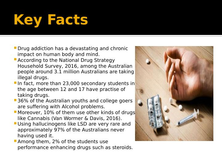 Drug addiction among Australian Youths and prevention.