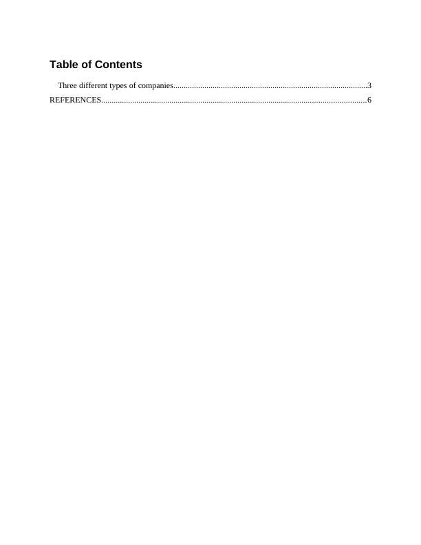 Business Environment of Organization : PDF