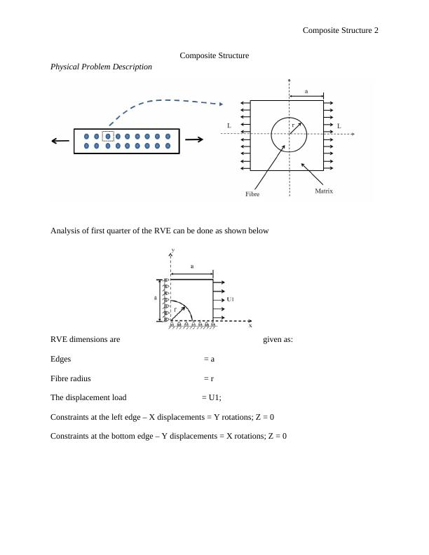 Composite Structure - Assignment