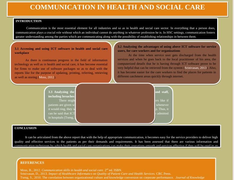 Communication in health and social care sector