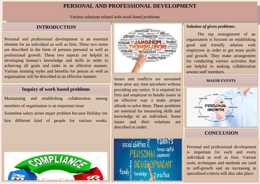Personal and Professional Development Assignment - Doc