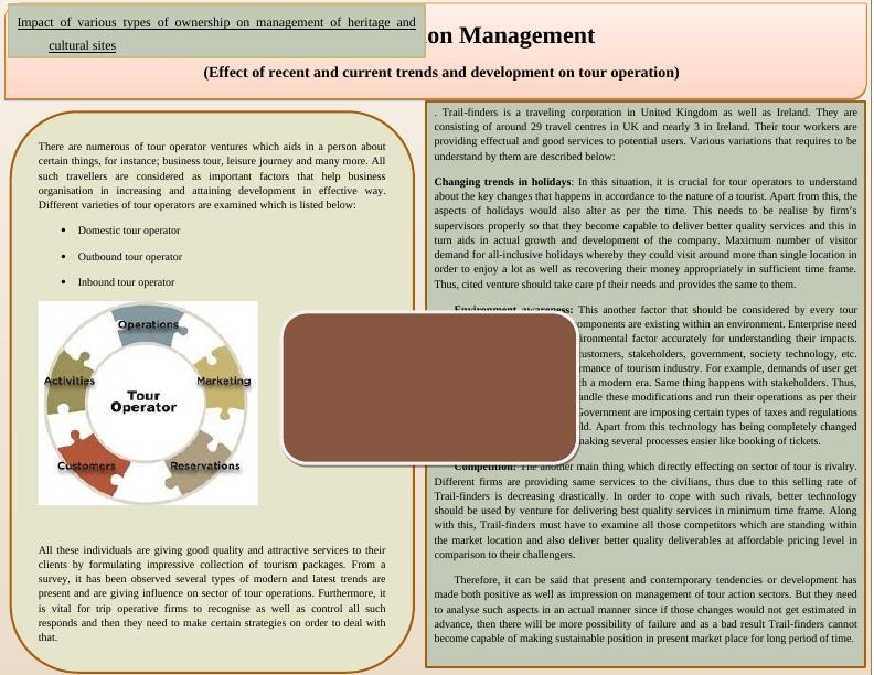 Report on Tour Operation Management (DOC)