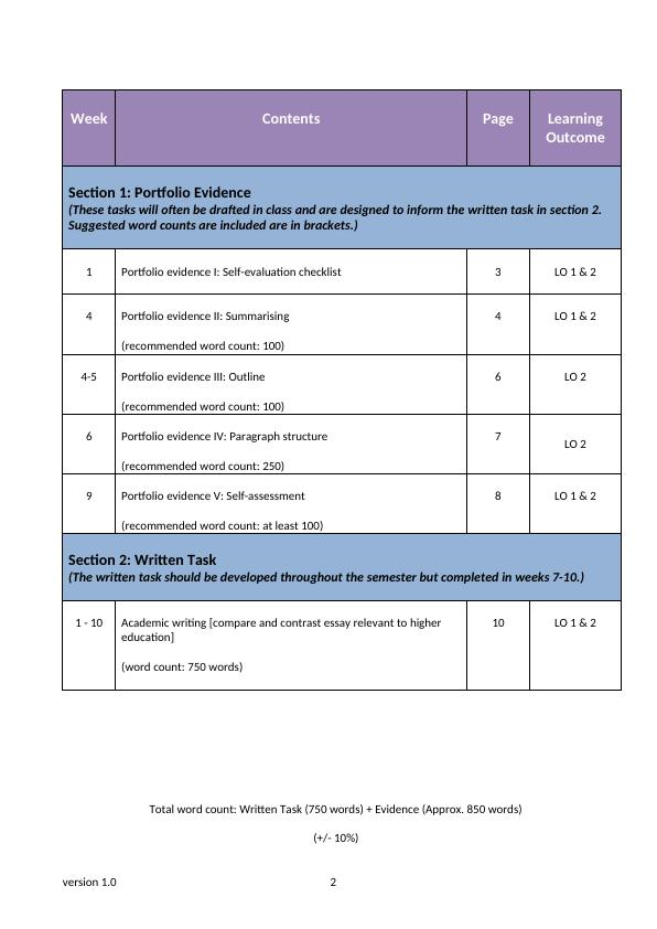 EAPA3004 English for Academic Purposes -  Assignment