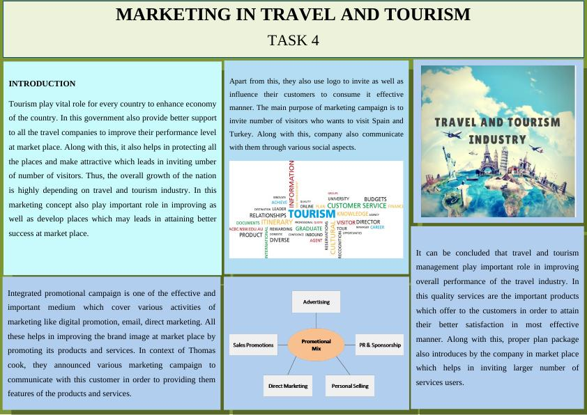 (solved ) Marketing in travel and tourism assignment