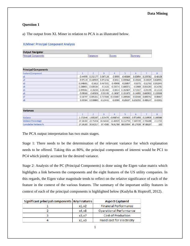 Data Mining and Visualization Assessment | Study