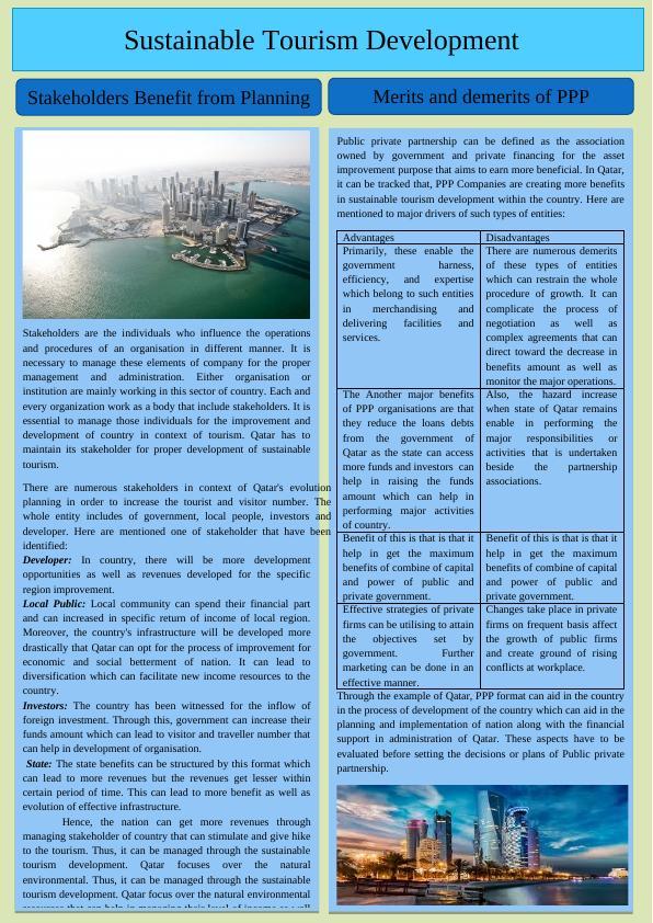 Sustainable Tourism Development (DOC)