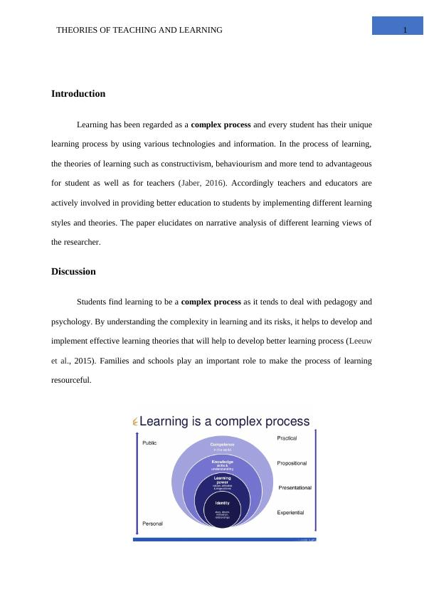 Assignment on Theories of Teaching (Doc)