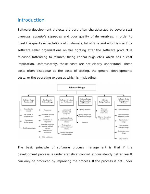 Management of the Development Process | Project