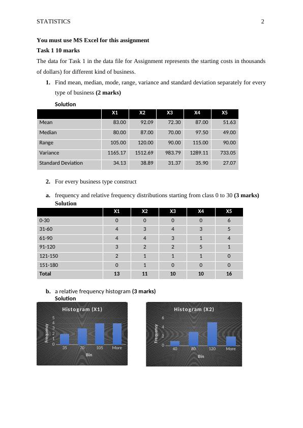 Assignment on Statistics Of Costing Using MS Excel