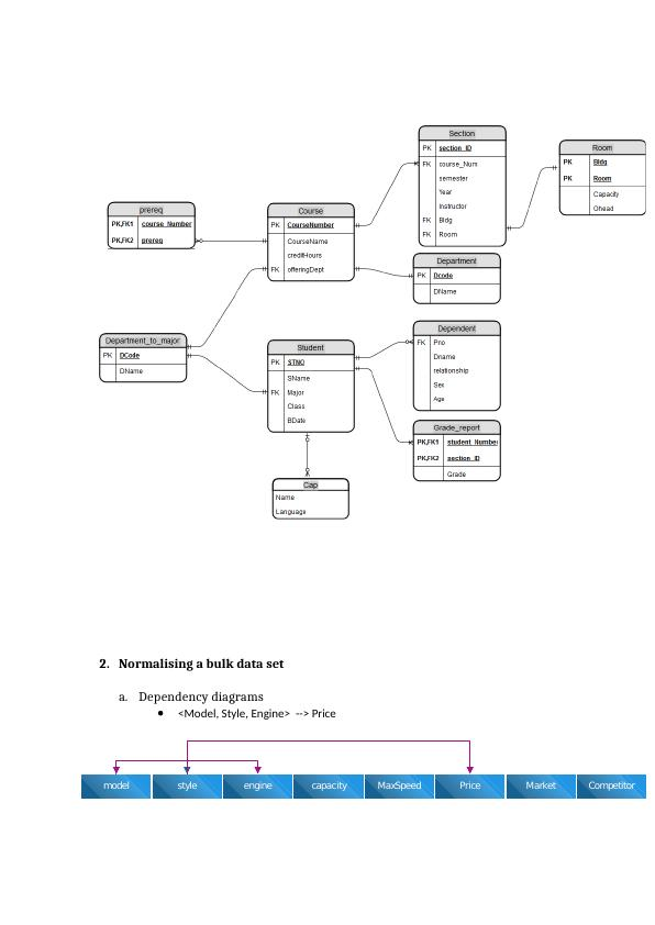 (PDF) Database Management: Concept and Design