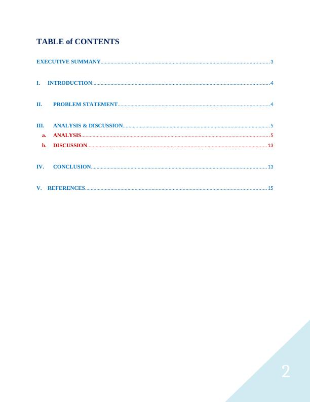 COVER PAGE). TABLE of CONTENTS. EXECUTIVE SUMMANY3. I.