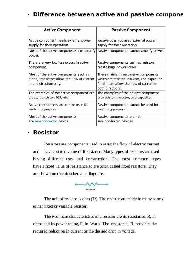 Unit – 1 Electronic Components