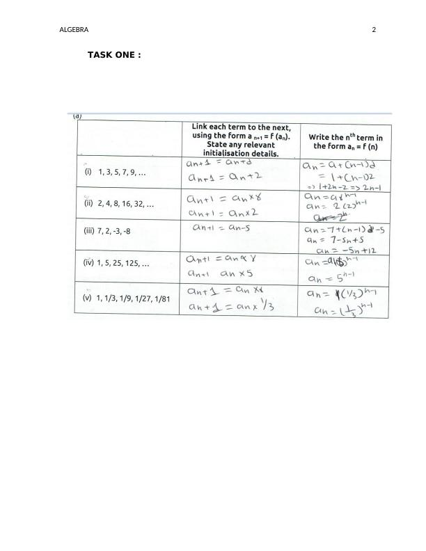 Assignment on Algebra PDF
