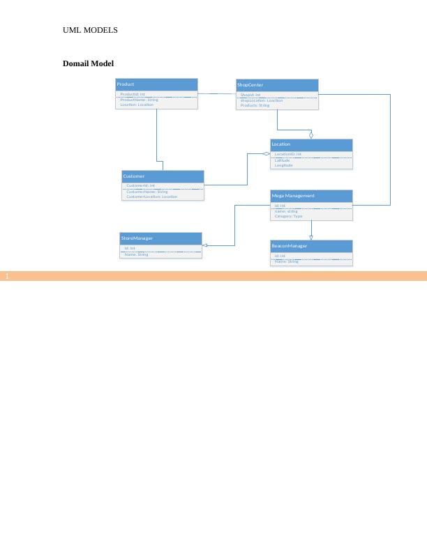(Solved) Assignment on UML Models