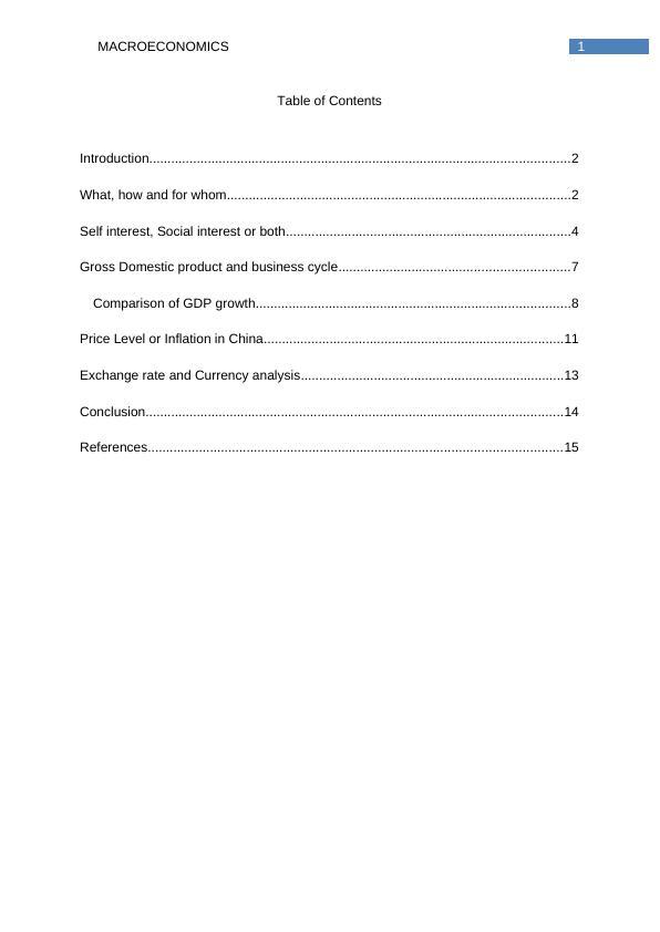 Macroeconomics Assignment Sample