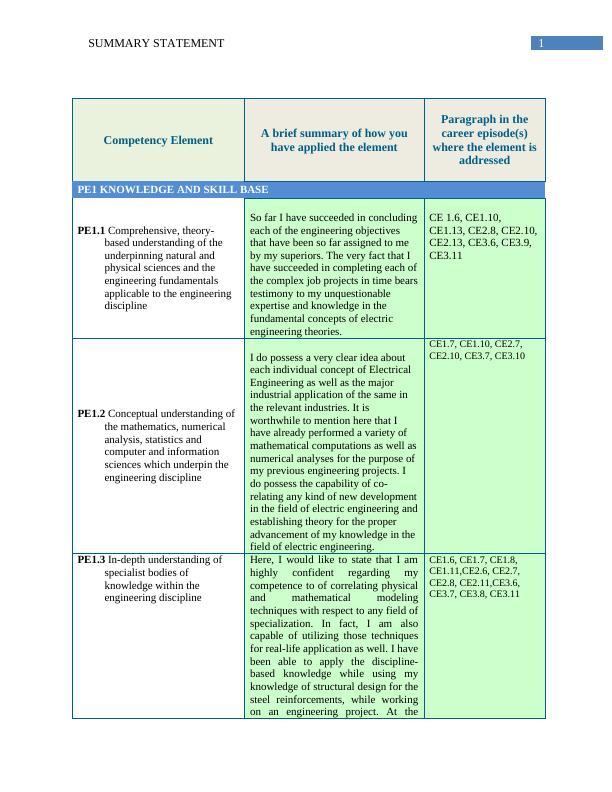 Knowledge and Skills Base PDF
