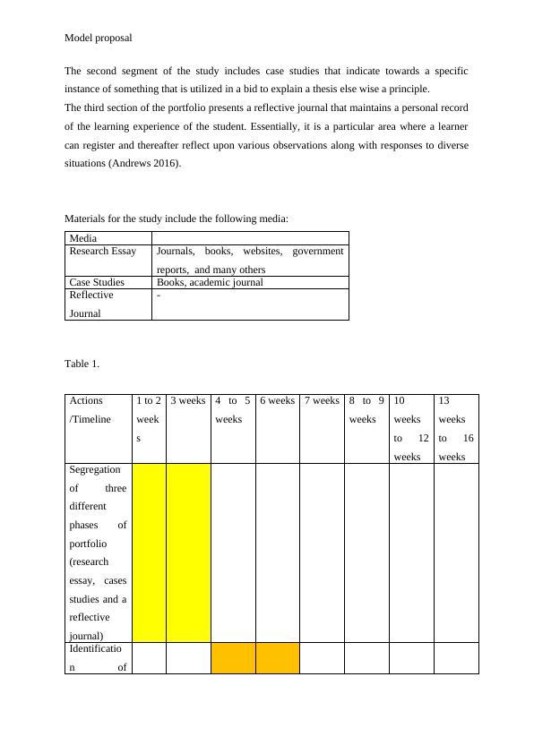 Portfolio Proposal Contemporary Governance