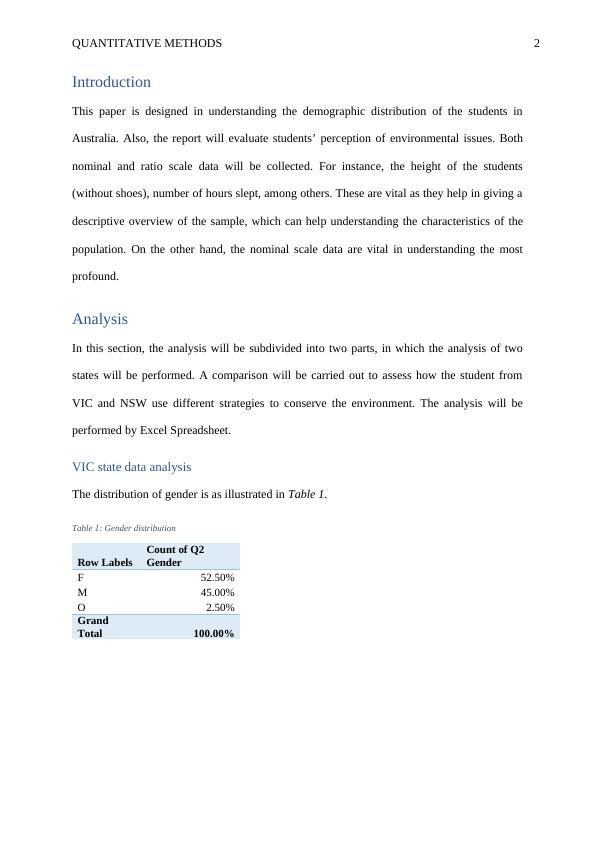 Quantitative Methods Paper | Environmental Issues