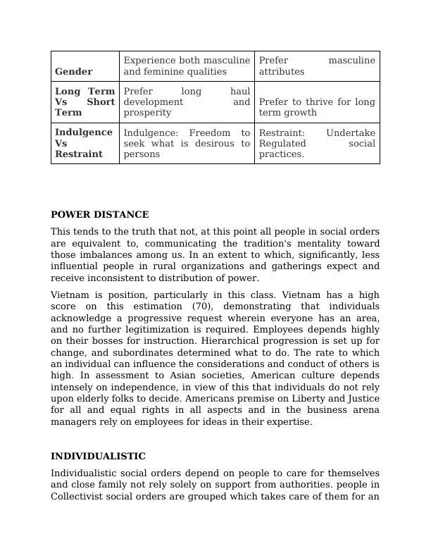 Geert Hofstede Framework - Doc