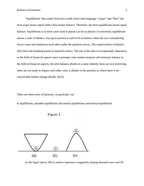 Business Economics Assignment Solution